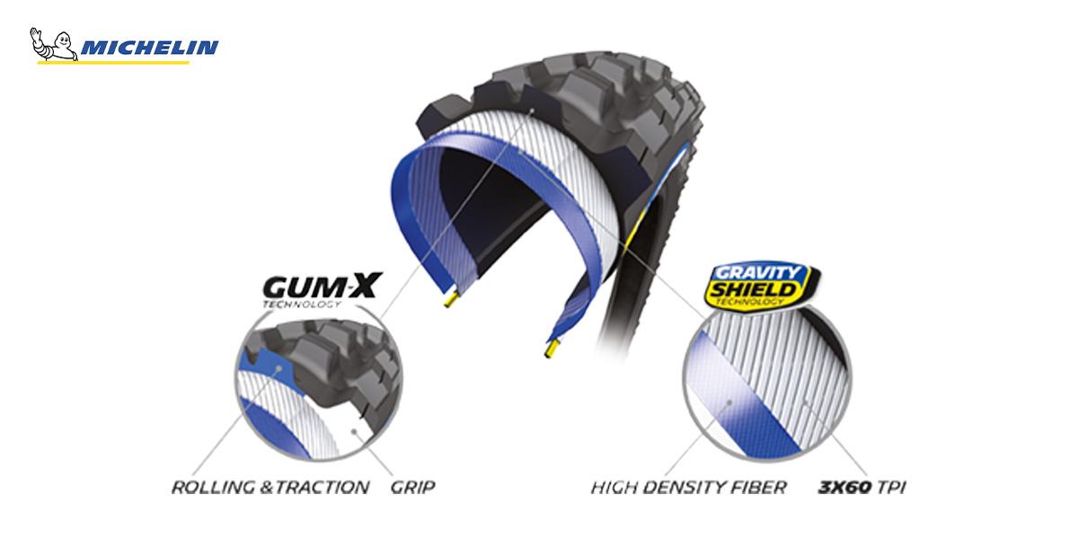 La tecnologia Gravity Shield Technology presente nella carcassa dei nuovi copertoni Michelin Am2 Competition Line