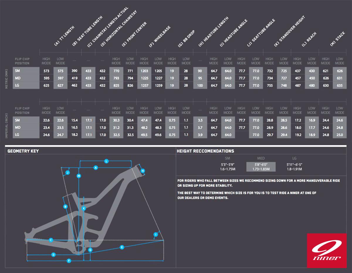 La tabella con le geometrie della nuova mtb Niner WFO 9 RDO 2021
