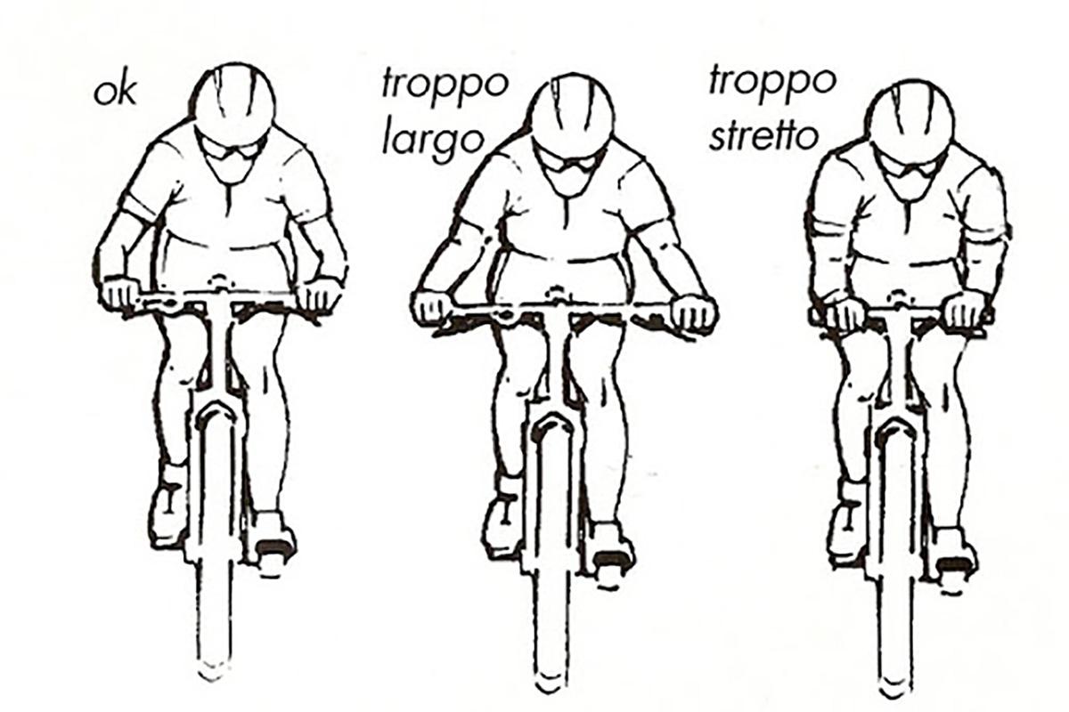 Delle illustrazioni che mostrano la posizione corretta per impugnare il manubrio mtb