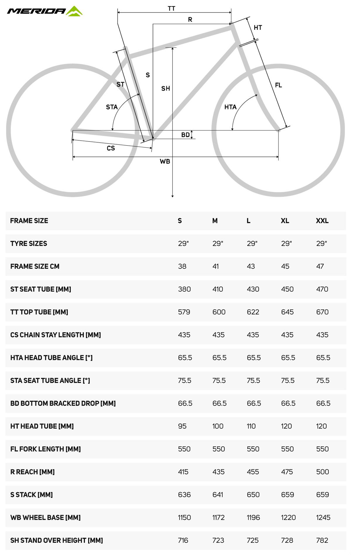 La tabella con le geometrie delle nuove mtb Merida Big Trail 2021