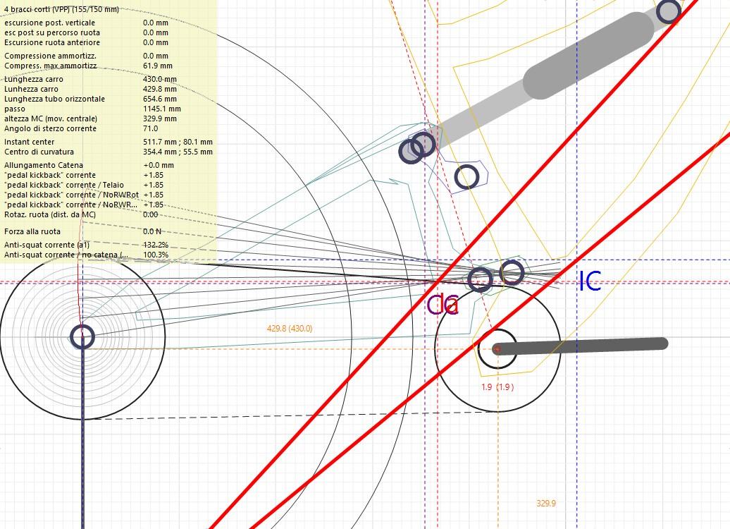 foto dello schema ammortizzante della Pivot Mach 6 (Large)